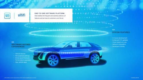 通用汽车新软件平台 Ultifi:将推出 OTA、车内订阅乃至面部识别